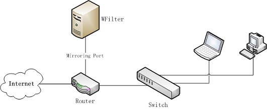 passby_router_topology.png